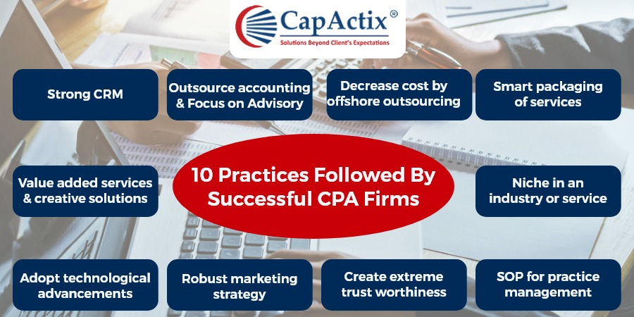 Top 10 Practices followed by successful CPA firms
