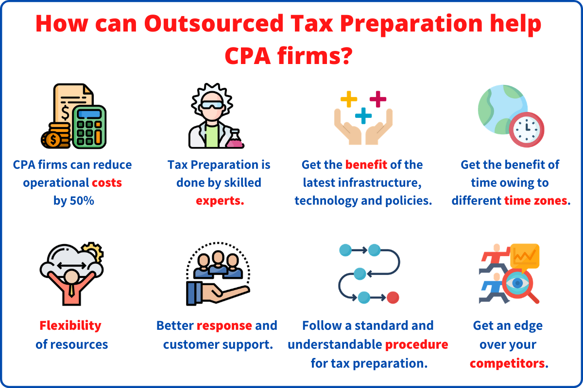 How can Outsourced Tax Preparation help CPA firms