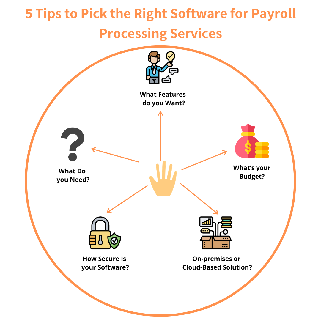 Top 5 Tips to Pick best accounting software