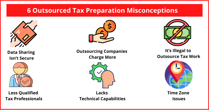 6 Outsourced Tax Preparation Misconceptions