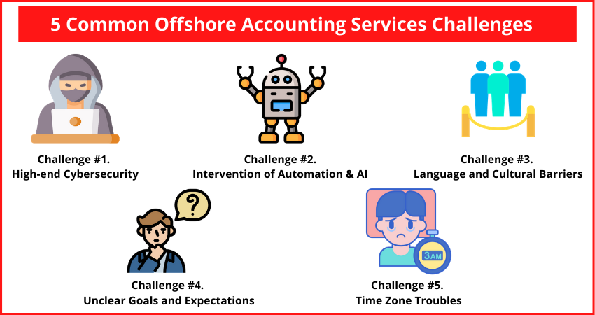 List of Top offshore accounting challanges