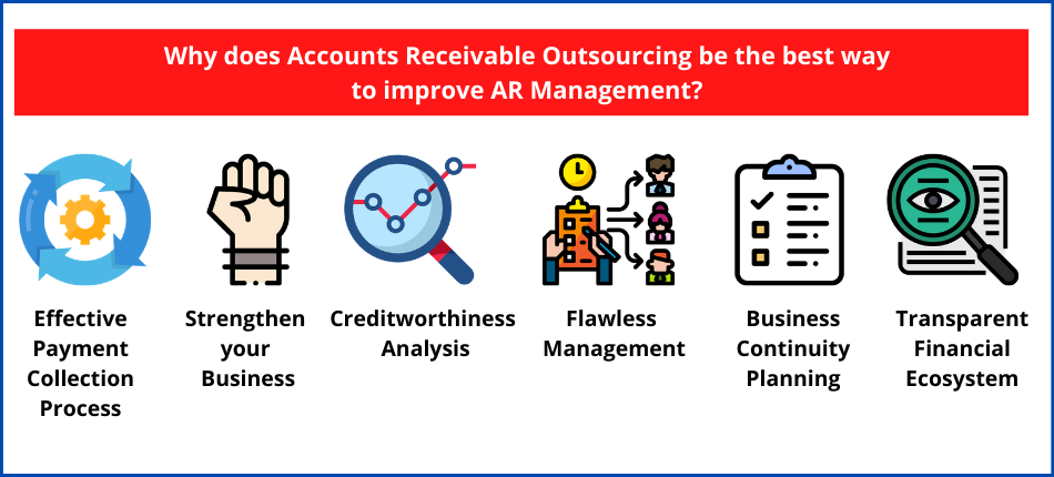 5 reason why accounts receivable outsourcing is improve AR management