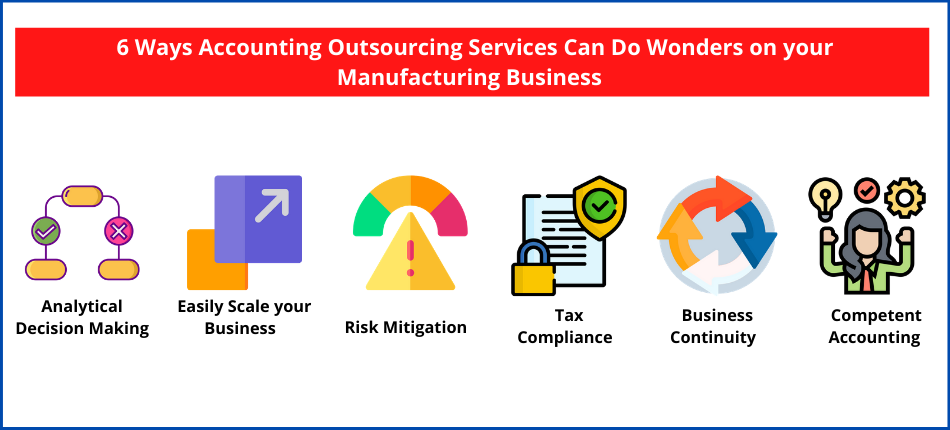 6 Ways Accounting Outsourcing Services can do Wonders on your Manufacturing Business